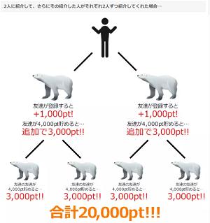 キャンペーン図