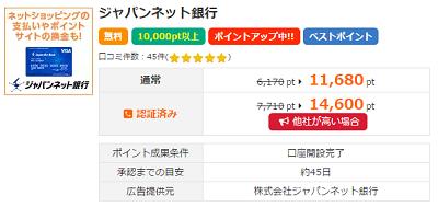 ジャパンネット銀行案件